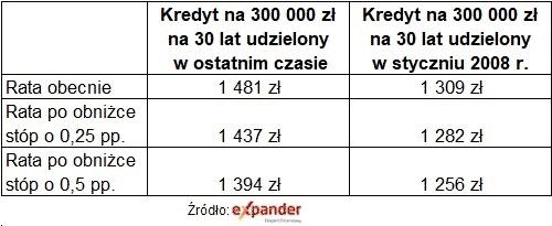 rata de decădere a opțiunilor)