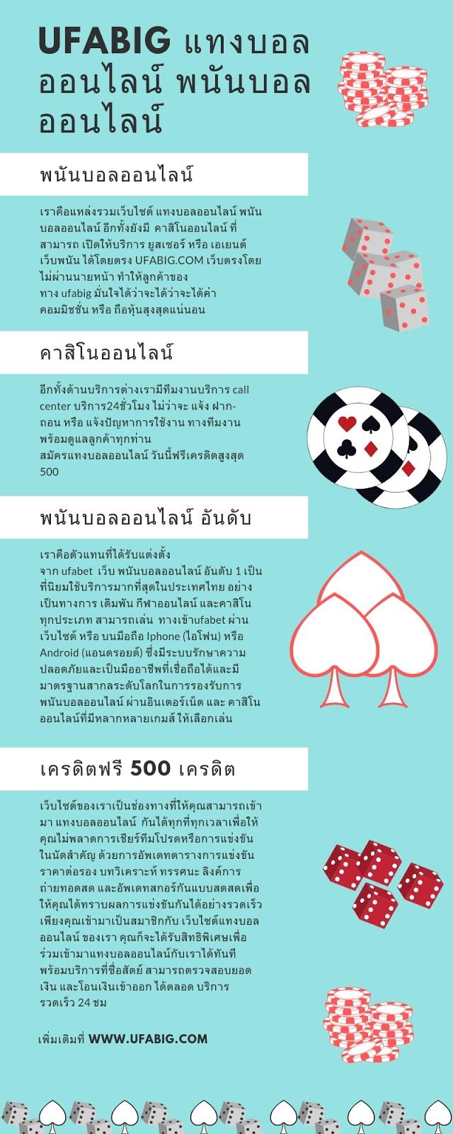 Opțiuni binare Jocuri de noroc sau nu? - La Ghidul comercial | Stock Trend System