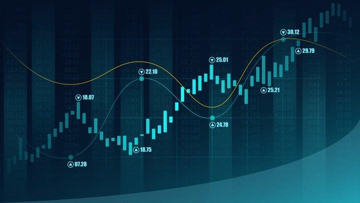 Linia de trend: definiție și plotare - Comercial - 2021