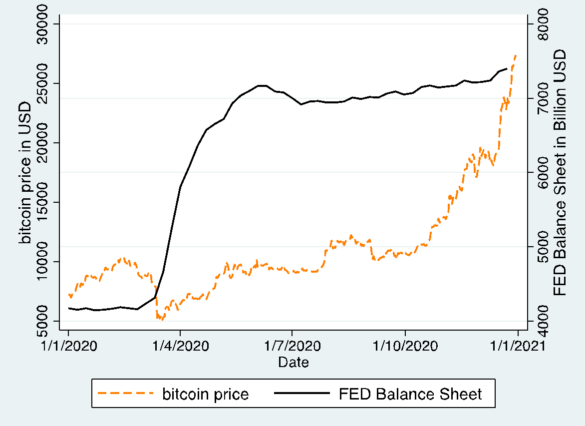 1 bitcoin în USD)