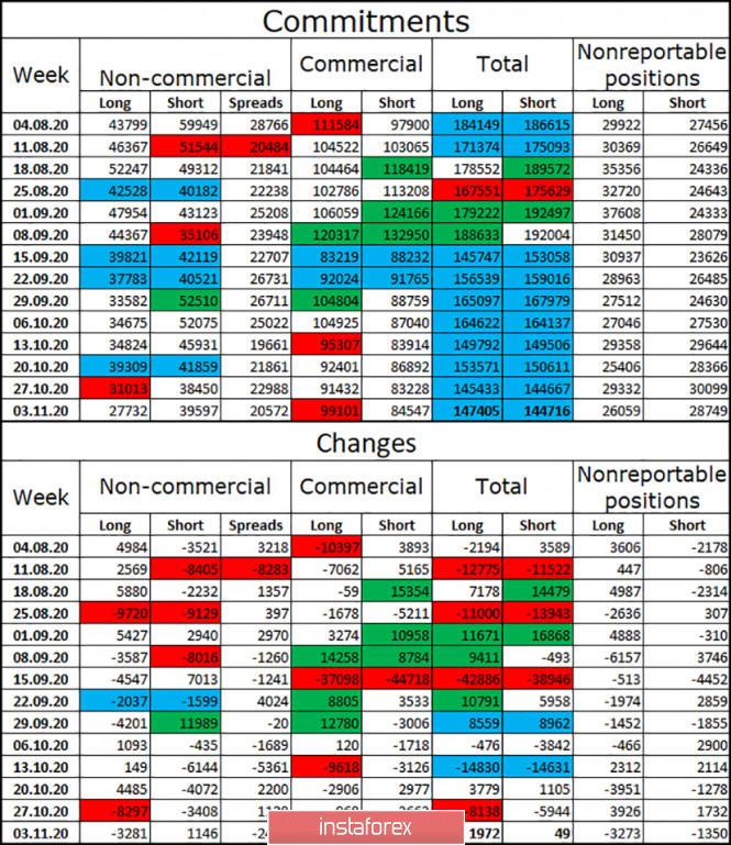 Cum să faceți tranzacționarea banilor tiparul graficului ABC din Olymp Trade.