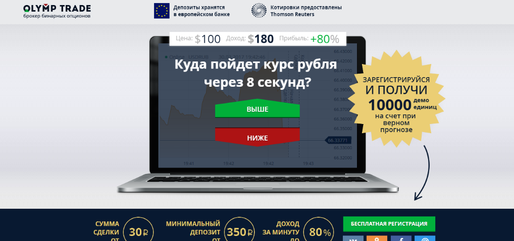 Op?iuni Binare Broker Titan - Contul demo gratuit IQ Option