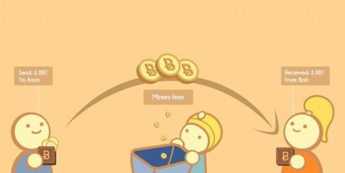 btcon secretele câștigului indicatori de subsol pentru opțiuni binare