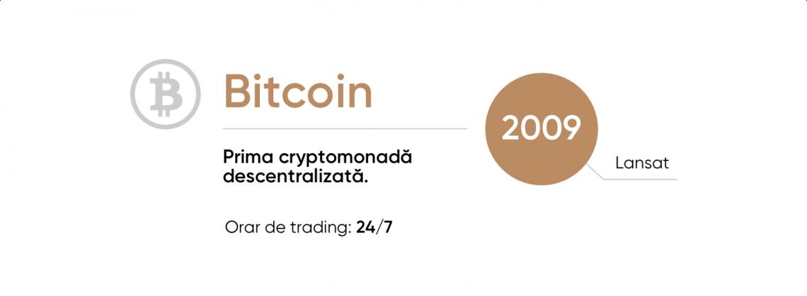 Cum putem câștiga bitcoin gratuit cu zondron.ro?
