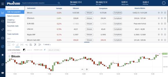 investește în bitcoin sub încredere)