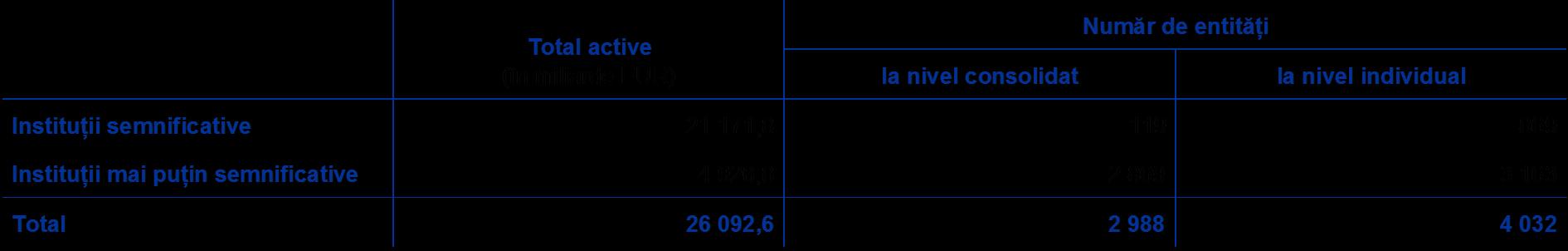 Ce este lichiditatea? raportul de lichiditate: formula de echilibru - Contabilitate -