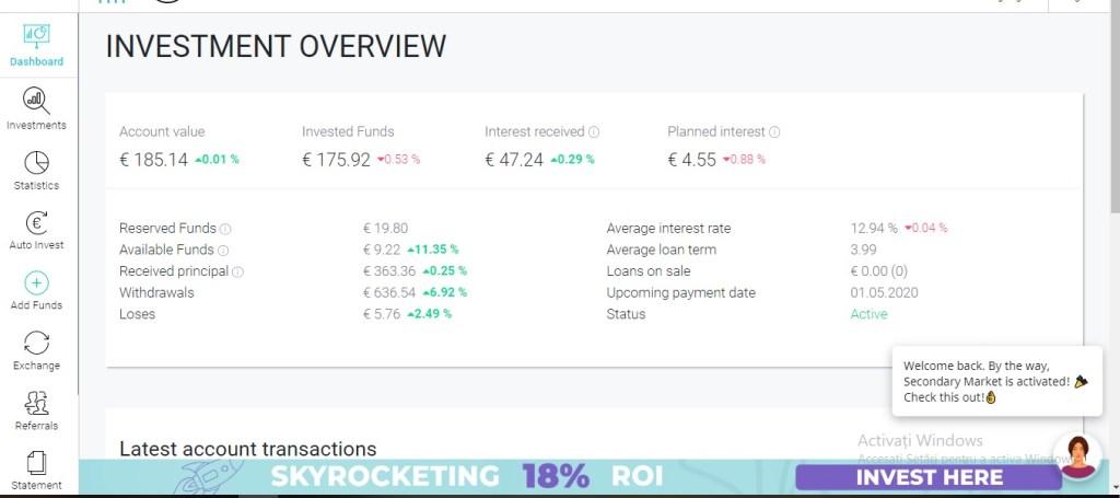 platforma de investiții 2020)