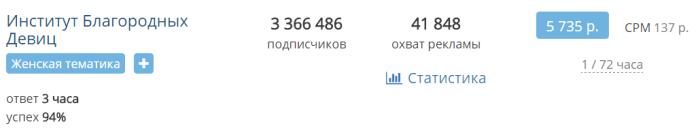 câștigurile pe Internet 20 de ruble pe zi strategii pentru opțiuni binare pinocchio