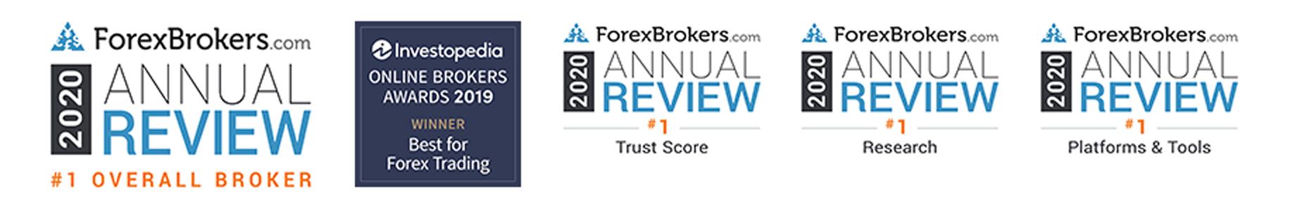 Frica în tranzacţionarea Forex