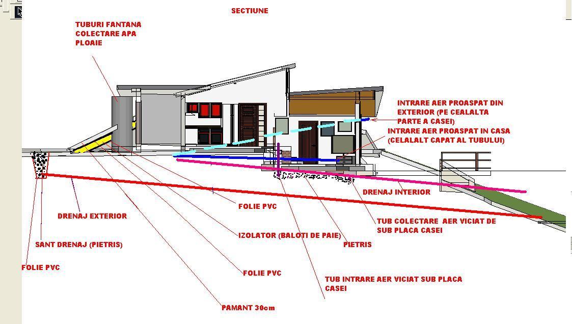 cum câștigă casa casa 2)