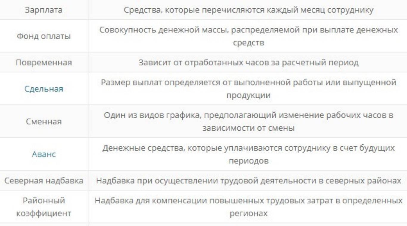 Gusev și opțiuni