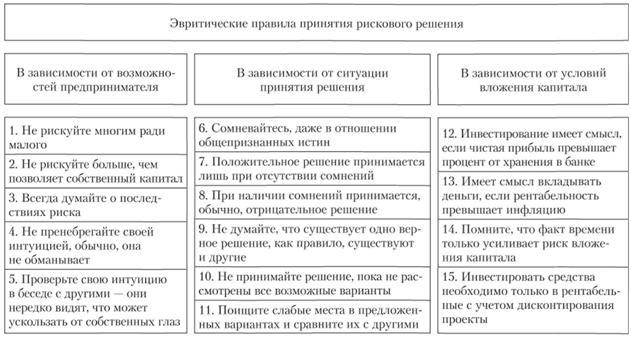 evaluarea afacerii folosind metoda opțiunilor reale)