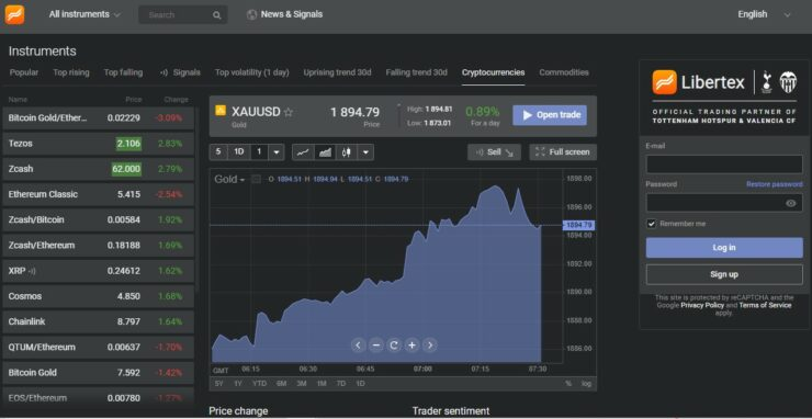 Forex TV: Calendar - Trader's calendar on January 25 - 27: No ground for USD rise.