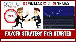 video de strategie cu opțiuni binare