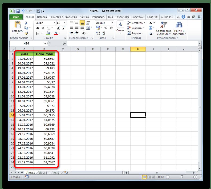 calcularea liniei de trend