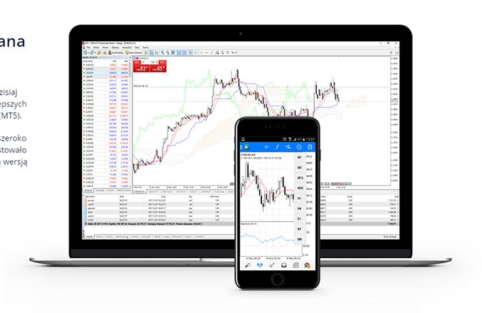 Trading - Accounts - Standard