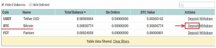 cumpărați bitcoin la bursă fără comision)