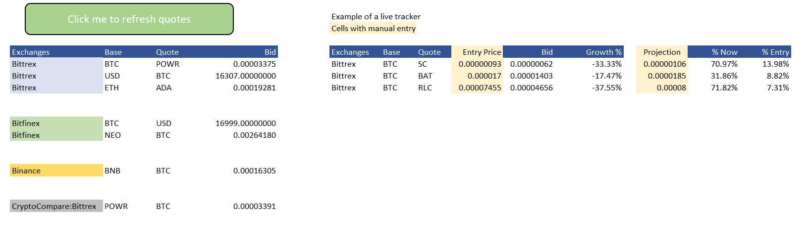 depune bitcoin la dobândă excel)