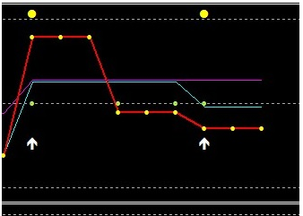 speculații cu privire la rata criptelor indicatori video pentru opțiuni