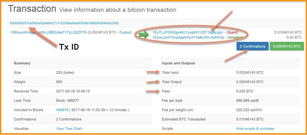 informații despre blockchain bitcoin block explorer