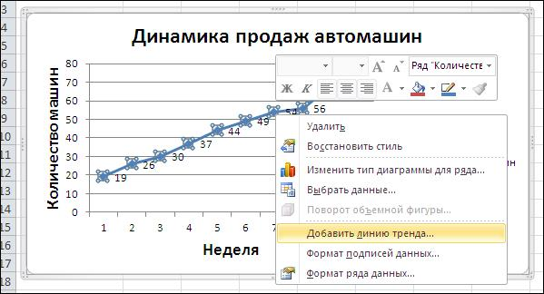 Metoda de netezire exponențială. Netezire exponențială