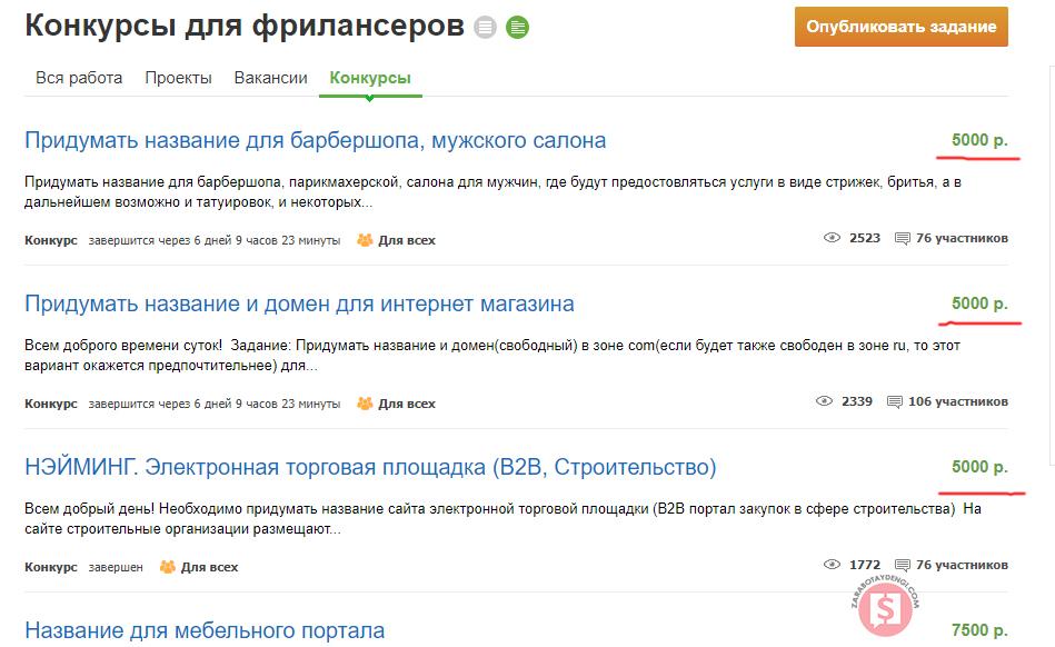 toate tipurile de câștiguri pe internet)