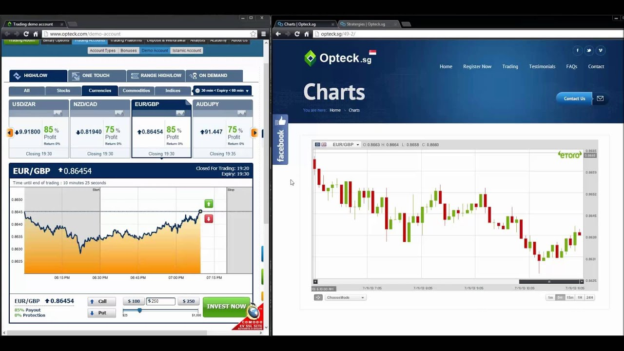 Examinați binar opțiuni de broker Opteck
