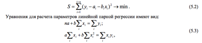 ecuația exponențială a liniei de tendință