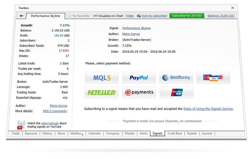 Tranzacții de copiere MT5)