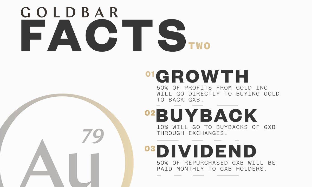 Dividende - dividendele companiilor listate la BVB