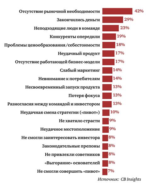 lucrați cu strategia de opțiuni)