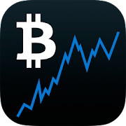 Cea mai bună aplicație Bitcoin Ticker Widget în | Tipul Droid