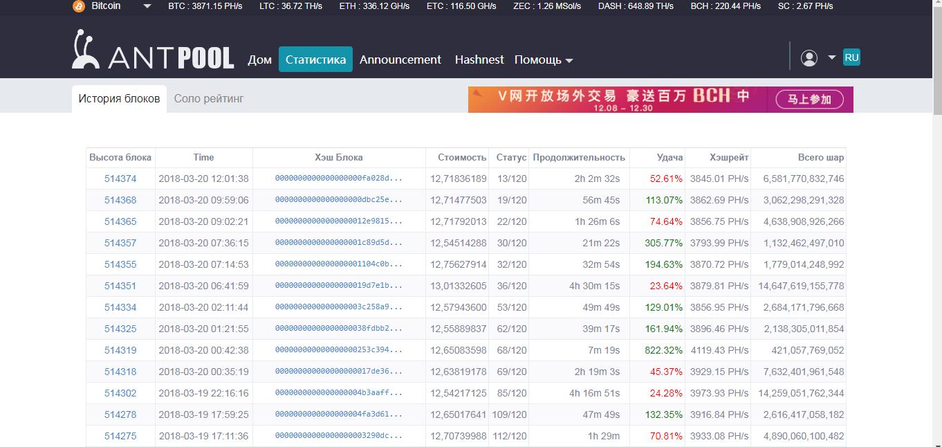 câștigurile bitcoin din trafic)