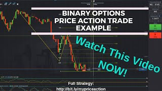 Price Action – prezentarea strategiei