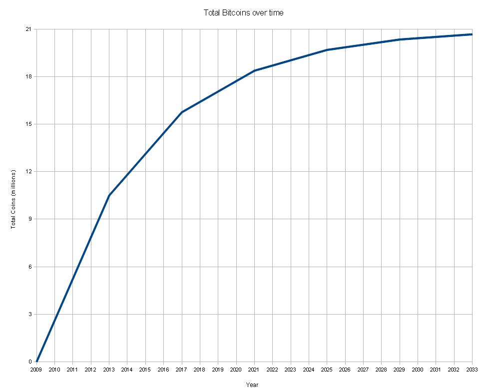 retragere de bani bitcoin cum să faci bani dacă ești pensionar