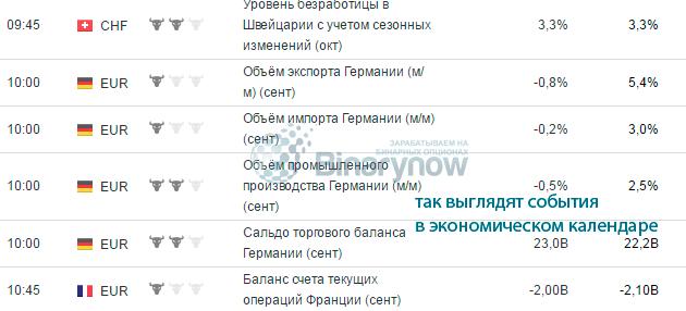certificate de opțiuni binare