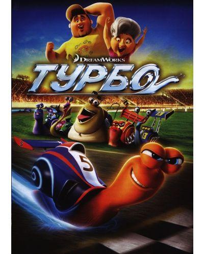 strategie de lucru pentru opțiunile turbo)