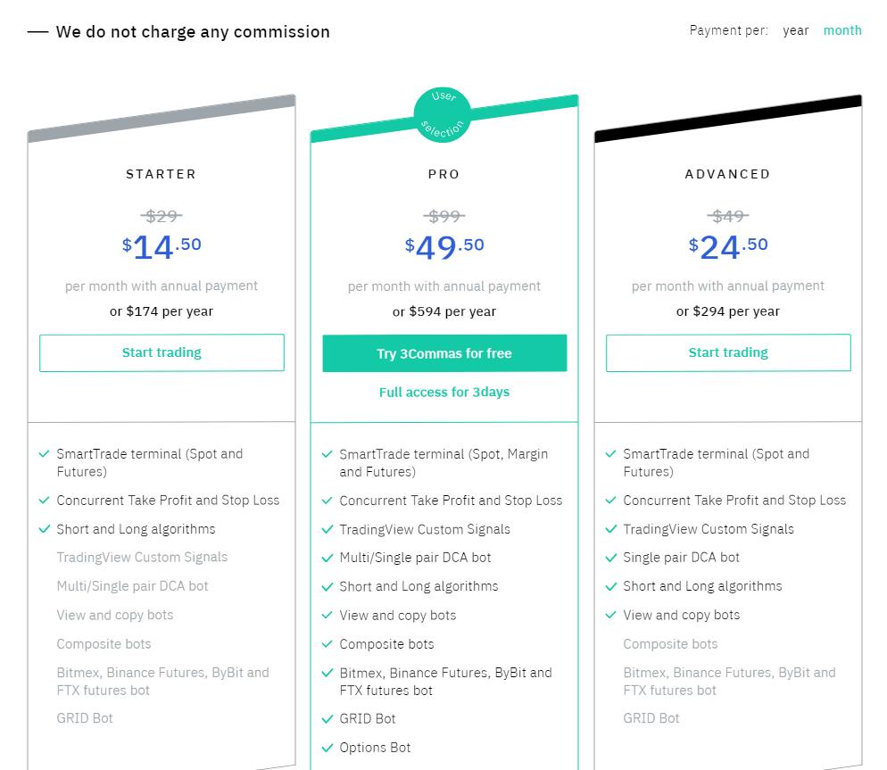 binance trading bot pentru Android