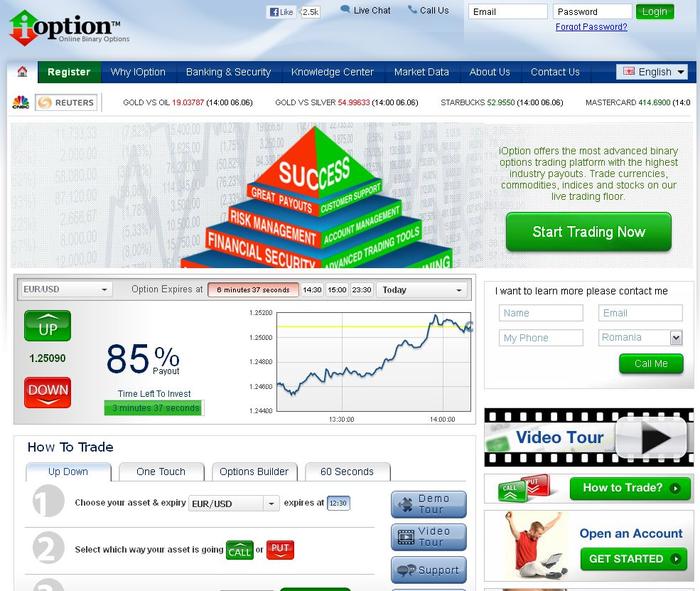 # 6 cei mai buni brokeri de opțiuni binare   Revizuire & Comparație