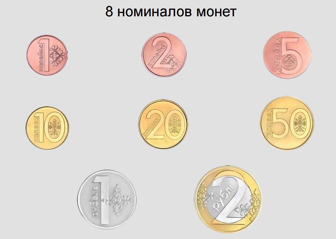 Monede Virtuale - Ghid Pentru Începători