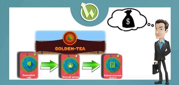 Cum fac bani online. Idei de câștig acasă. Servicii pentru trimiteri online
