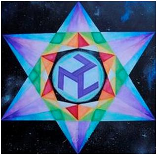 cum se creează un simbol