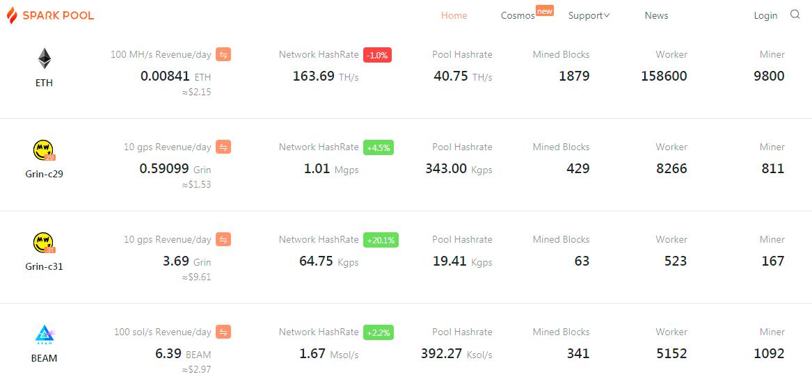 bitcoin pentru manechine