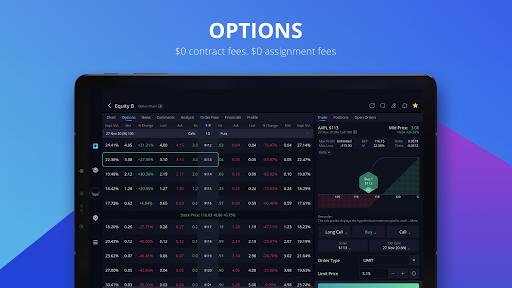 platforme de tranzacționare a opțiunilor