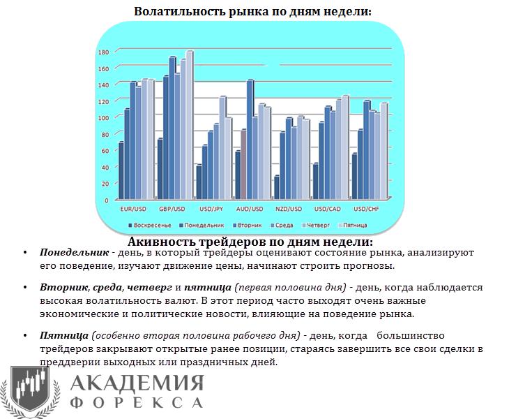 evaluarea tuturor centrelor de tranzacționare