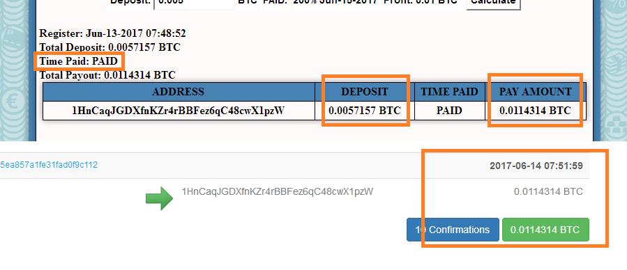 toate căile de a câștiga Bitcoin 20 de secunde opțiuni binare
