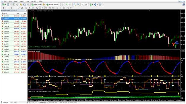 Elquatro > Categorie Analist De Piață : Decembrie oanda crypto trading