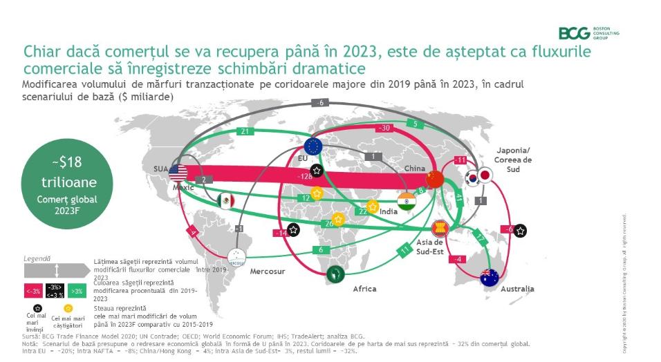tendința 2020 pentru comerțul din China)