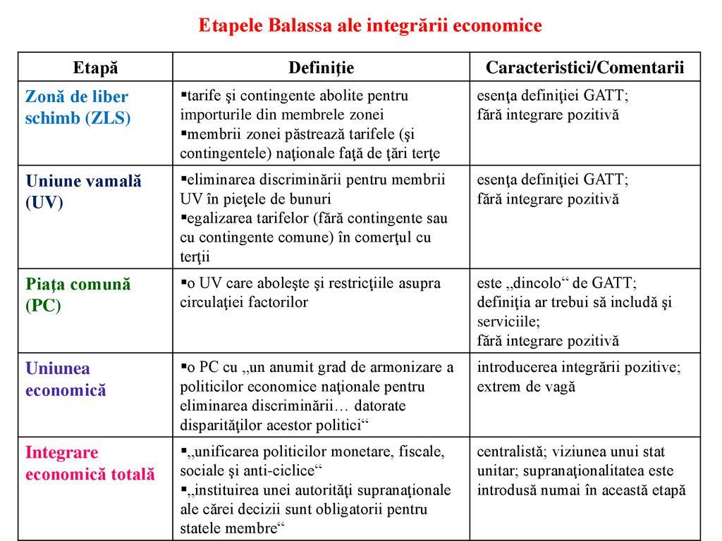 esența economică a opțiunilor)
