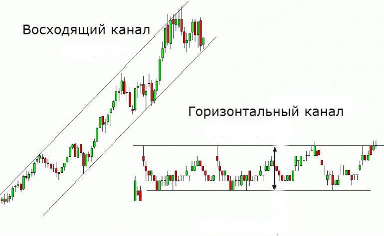 strategia de opțiuni a graficului de minute)